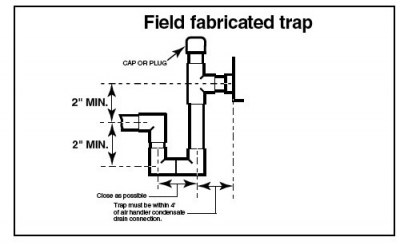 Slab Versus Crawl Space additionally  further Natural Gas House Heater further Ducts And Duct Systemsair Supply And Venting together with Hvac Internally Externally Flushed Mechanical Seals. on types cooling systems